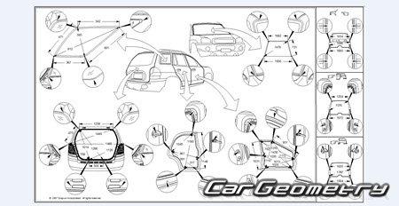 Кузовные размеры Kia Sorento 2002–2010 кузов BL