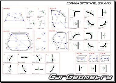 Кузовные размеры Kia Sportage (KM) 2004–2009
