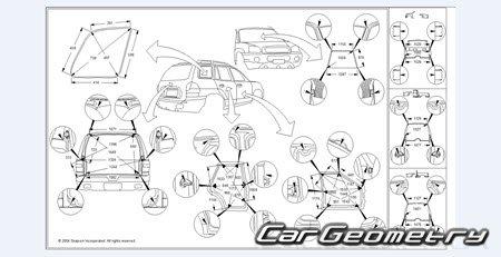 Размеры кузова Kia Sportage Grand + Convertible 1998–2002