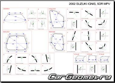 Кузовные размеры Suzuki Ignis 2000–2003
