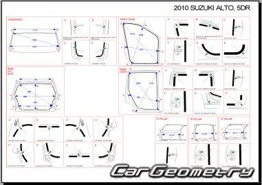 Кузовные размеры Nissan Pixo (Suzuki Alto) 2009-2015 Body