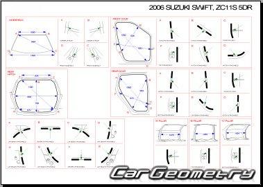 Кузовные размеры Suzuki Swift (ZC11) 2004–2009