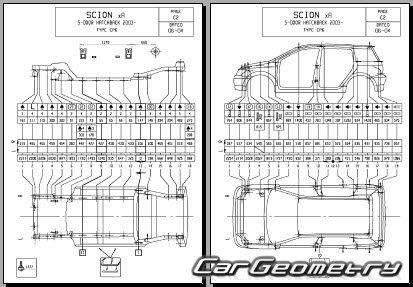 Кузовные размеры Scion xA (NCP61) 2004-2006