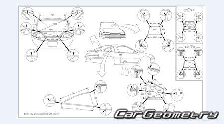 Геометрические размеры Ford Cougar 1998–2002 Body Repair