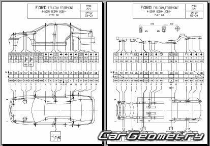 Контрольные размеры кузова Ford Falcon (BA) 2002–05