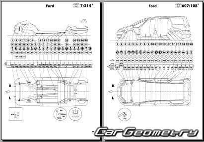 Размеры кузова Форд Галакси и Ford S-MAX 2006–2012 Body