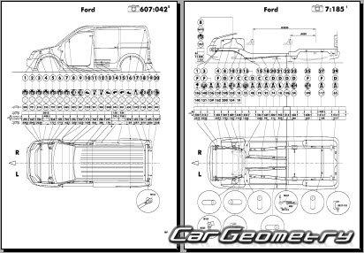 Контрольные размеры кузова Ford Transit Connect (Tourneo