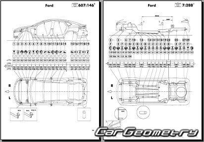 Кузовные размеры Ford Mondeo 2015-2020