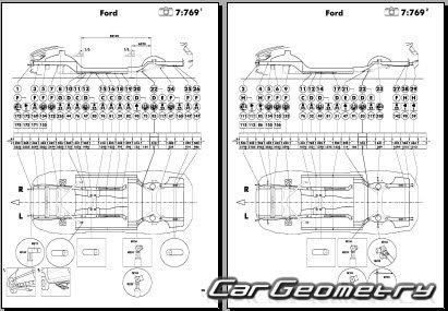 Геометрия Ford Mustang 2015-2021 (Шестое поколение)
