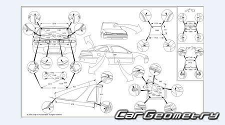 Геометрические размеры Mitsubishi 3000GT 1991–1999 Body