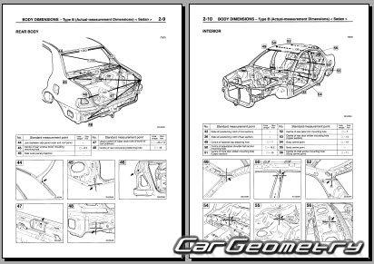 размеры кузова Mitsubishi Carisma 1995-1999 (5 Door) Body