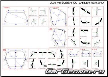 Кузовные размеры Mitsubishi Outlander II XL с 2006-2009