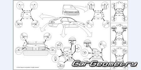 Контрольные размеры кузова Lexus ES 300 1992–1996 (XV10