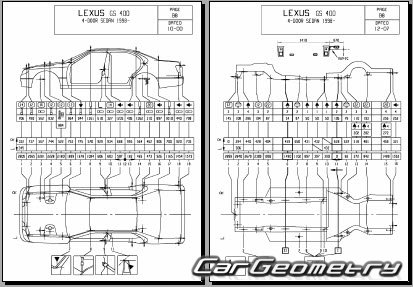 Размеры кузова Lexus GS300 GS430 (JZS160 UZS161) 1997-2005