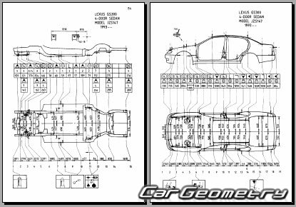 Размеры кузова Lexus GS300 (JZS147) 1993–1997