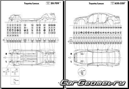 Контрольные размеры Lexus LS600h, LS600hL c 2012 (UVF45