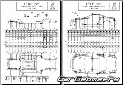 Размеры кузова Lexus SC430 2002-2010 (UZZ40), Toyota