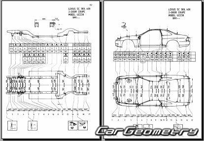 Кузовные размеры Lexus SC400, SC300 и Toyota Soarer 1992
