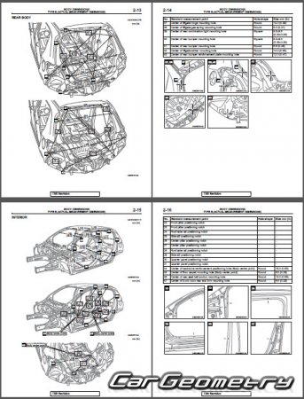Кузовные размеры Mitsubishi Mirage (Mitsubishi Space Star
