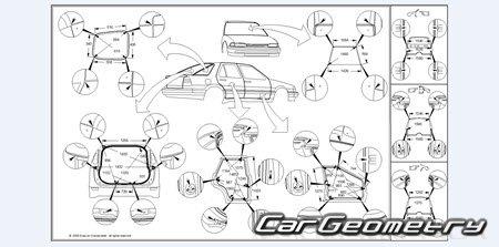 Размеры кузова Mazda 5 2005–2009 Первого поколения