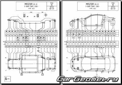 Размеры кузова Mazda RX-8 2003–2011