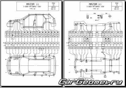 Кузовные размеры Mazda Protege5 Wagon (BJ) 2000–2003