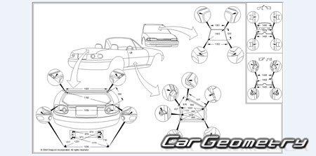 Кузовные размеры Mazda MX-5 Miata 1990–1997