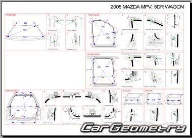 Размеры кузова Mazda MPV 2002–2006