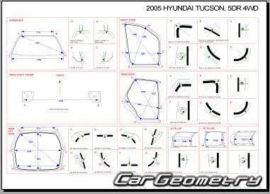 Размеры кузова Hyundai Tucson (JM) 2004–2009