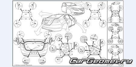 Размеры кузова Mazda 6 2008–2013 (Sedan) Второго поколения