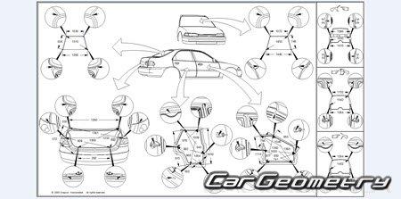 Размеры кузова Mazda 6 Sedan 2002–2007
