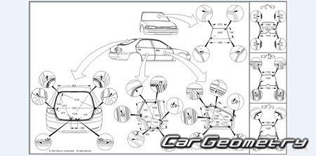 Кузовные размеры Mazda 6 2005–2008 Hatchback, Wagon