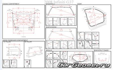 Контрольные размеры кузова Infiniti G37 (V36) Coupe 2008
