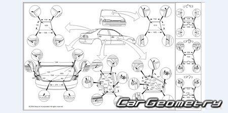 Кузовные размеры Nissan Maxima QX (Nissan Cefiro