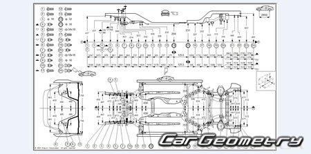 Nissan Skyline Body R32 Skyline Wiring Diagram ~ Odicis