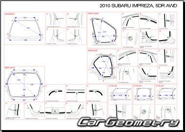 Размеры кузова Subaru Impreza III Hatchback (GH) с 2007