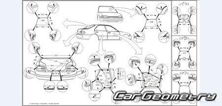 Кузовные размеры Subaru Impreza II 2005-2007 кузов Sedan и