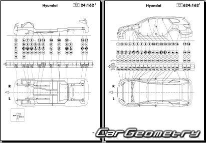 Hyundai Grand Santa Fe (DM) 2012-2019 Body Repair Manual