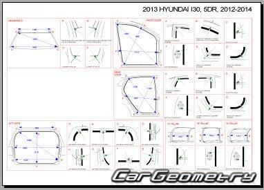 Размеры кузова Hyundai i30 (GDe) 2012-2017 5DR Hatchback