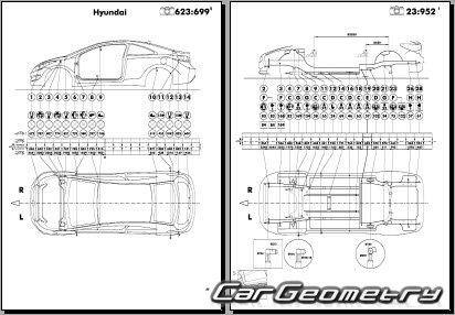 Контрольные размеры кузова Hyundai i30 (GDe) с 2013 (3