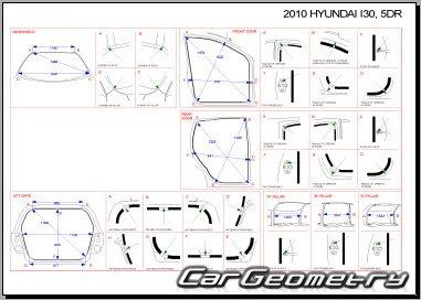 Размеры кузова Hyundai i30 / Elantra Neos (FD) 2007-2012