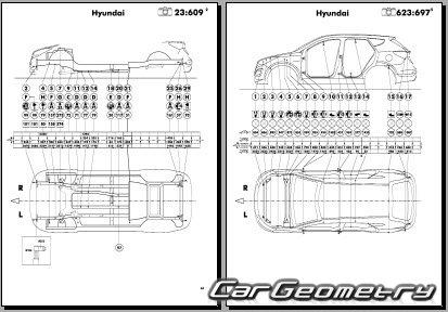 Геометрические размеры кузова Hyundai Santa FE (DM) с 2013