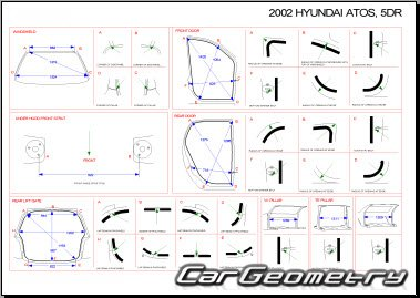 Размеры кузова Hyundai Atos Prime (MX) 1998–2003