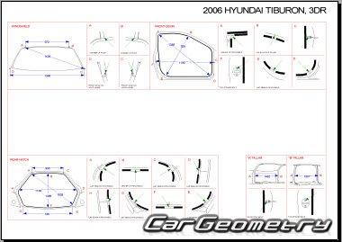 Размеры кузова Hyundai Coupe (Tuscani, Tiburon GK) 2002–2008