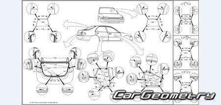 Размеры кузова Hyundai Elantra (HD) с 2006