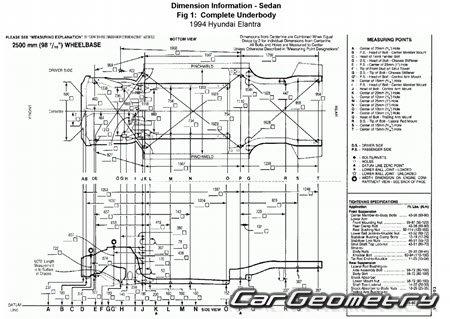 Кузовные размеры Hyundai Elantra (J1) 1990-1995