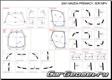 Размеры кузова Mazda Premacy 1999–2005 (CP8W)
