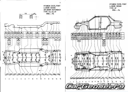 Кузовные размеры Hyundai Excel (X2) 1990-1994