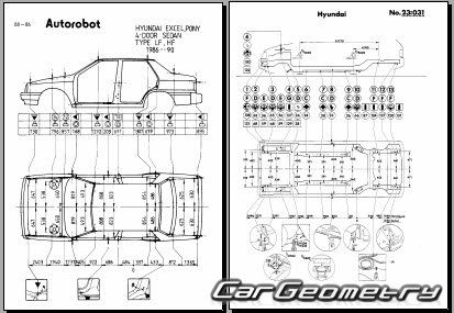Размеры кузова Hyundai Excel, Hyundai Presto, Mitsubishi