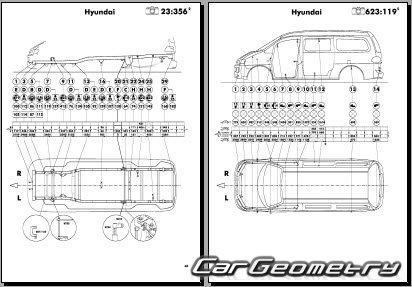 Кузовные размеры Hyundai H-1 1997–2008 (Short, Long Body)